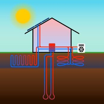 Erdwarme Und Solarthermie Ratgeber Haus Garten