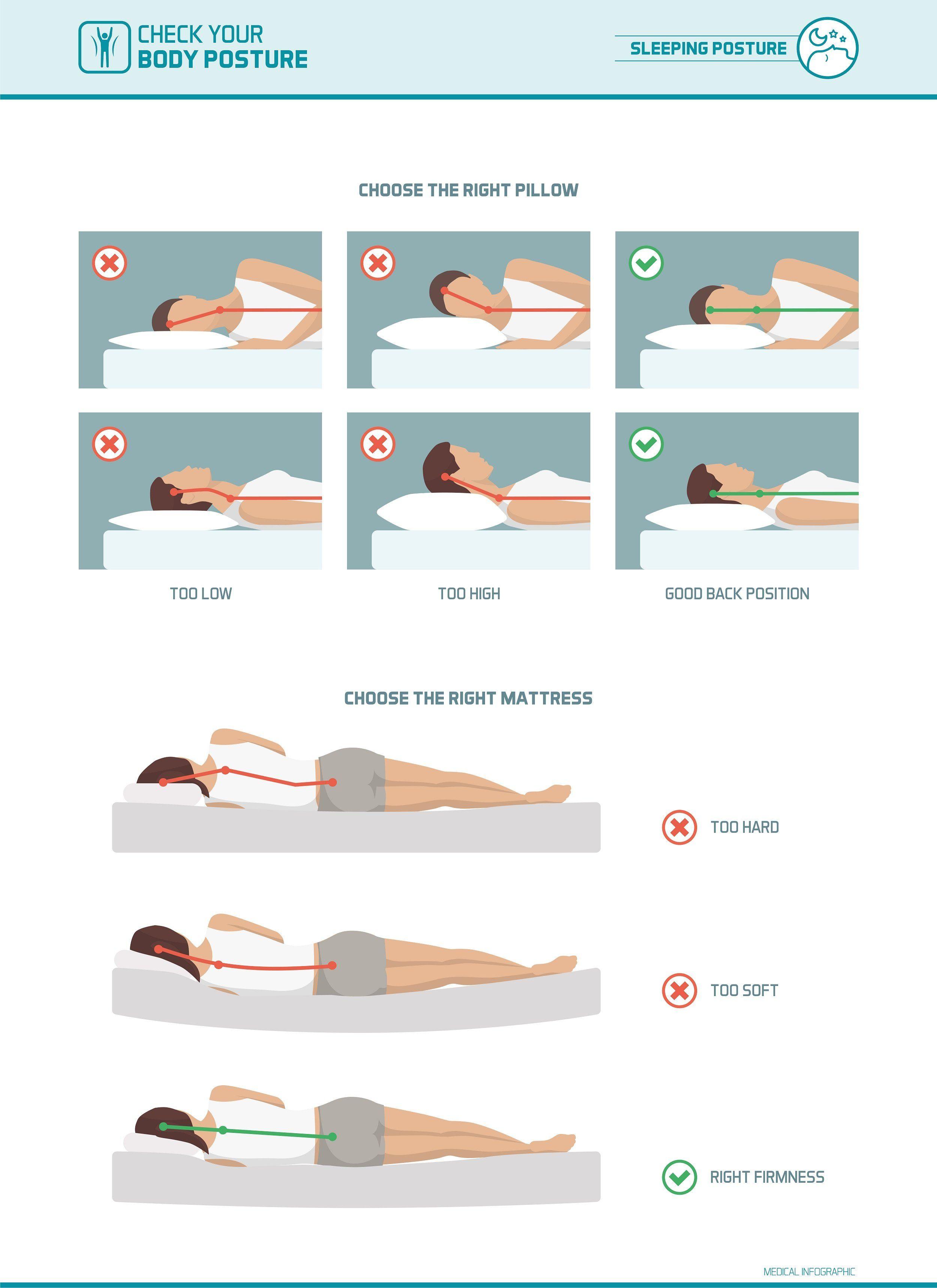 Wirbelsäule Matratze Schlafen KIssen Bett Tipps